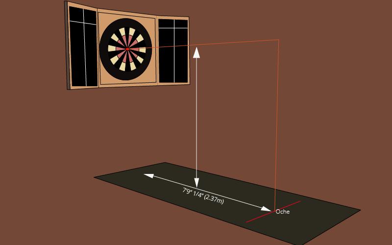 Dart-board set